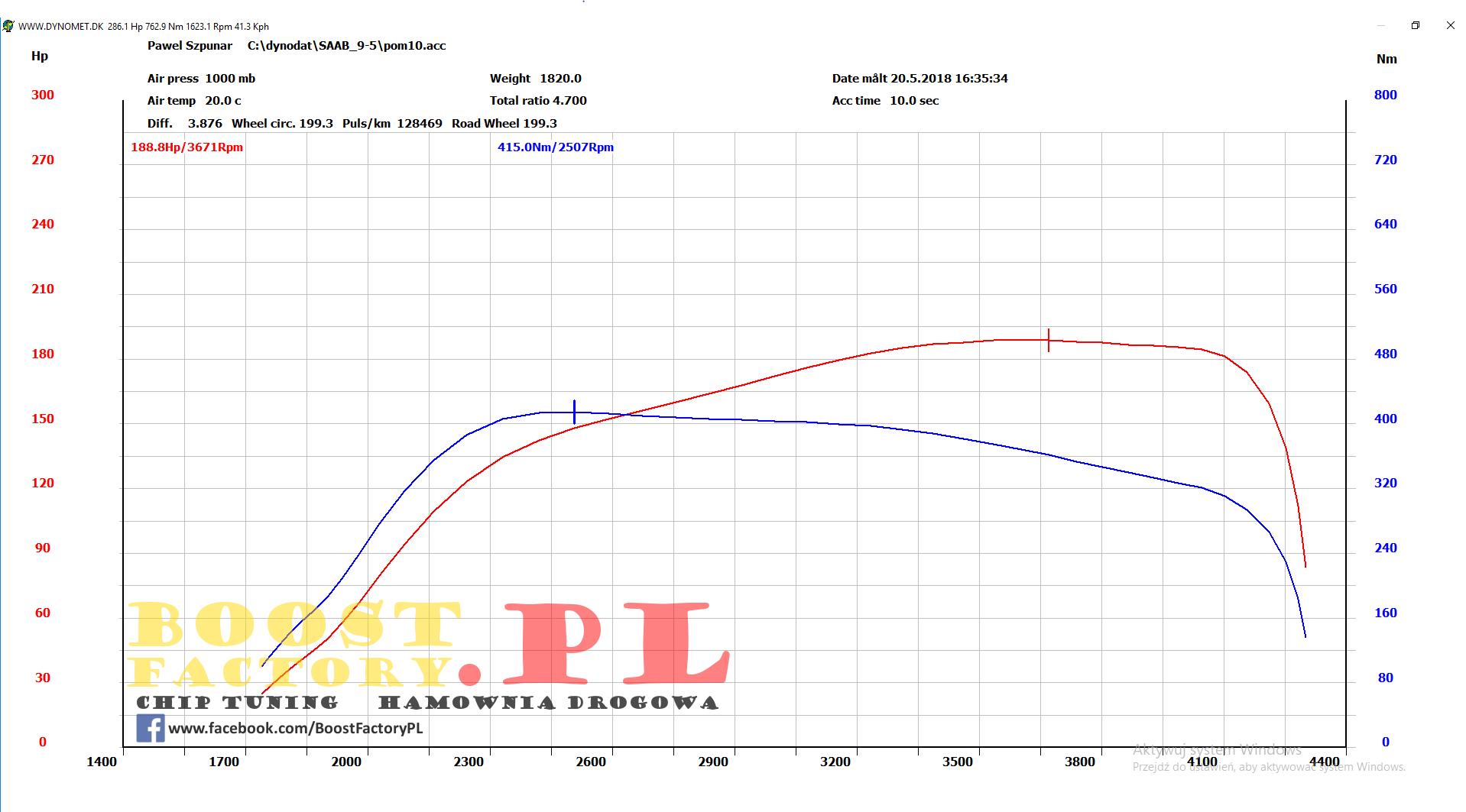 Saab 9-5 1.9 TiD 150KM >> 188KM 415Nm