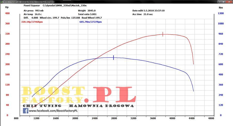 BMW E91 330xd 231KM >> 320KM 685Nm
