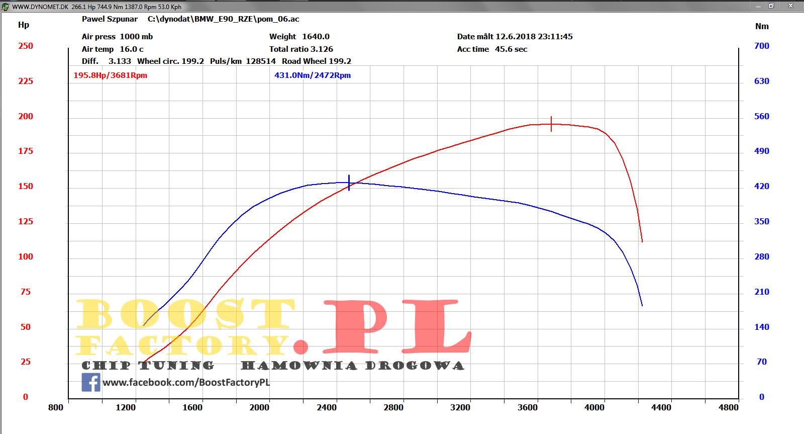 BMW E90 318D 122KM >> 195KM 431Nm