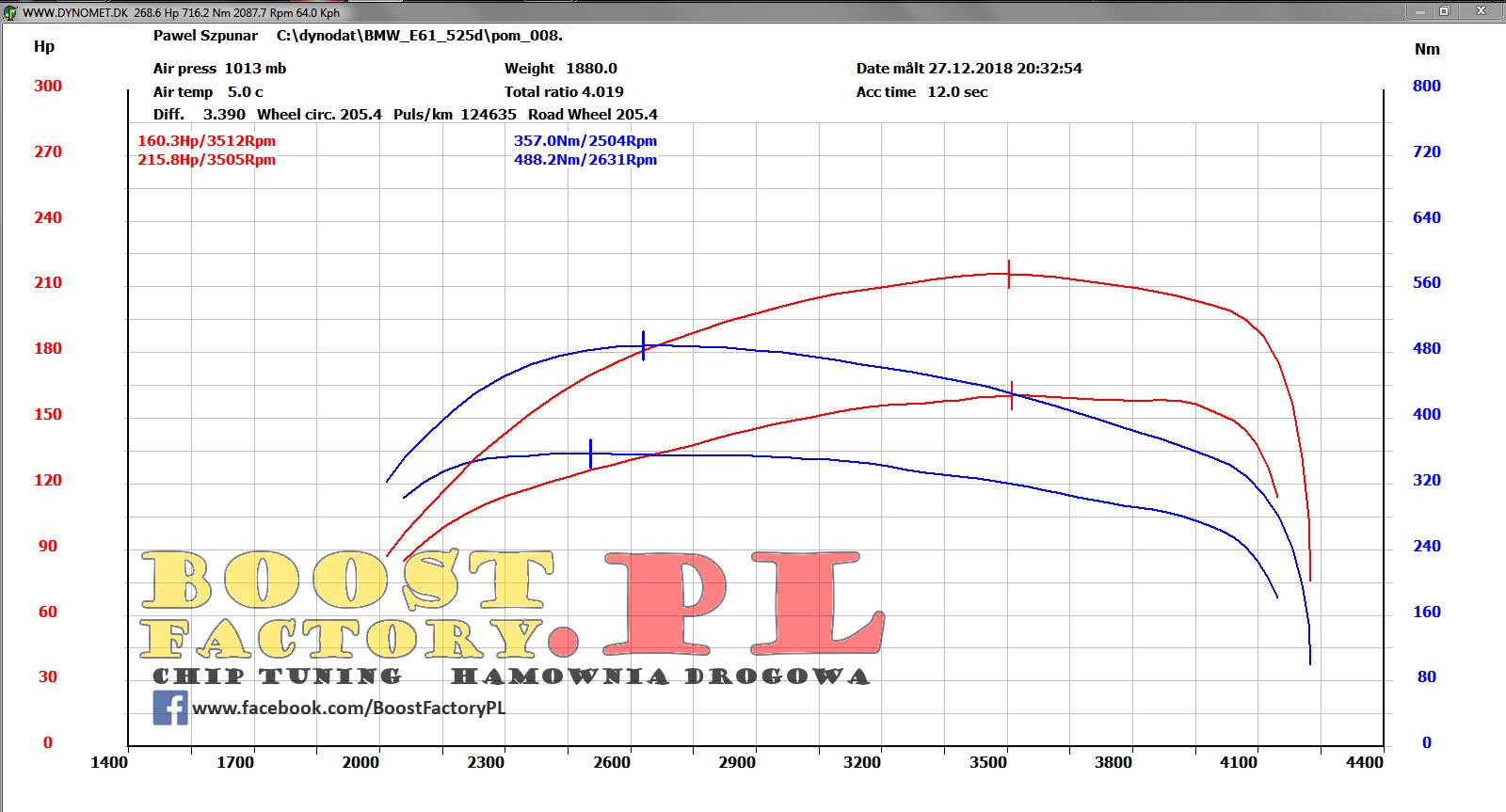 BMW E61 525D 177KM >> 216KM 488Nm